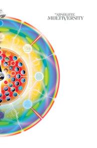Absolute Multiversity